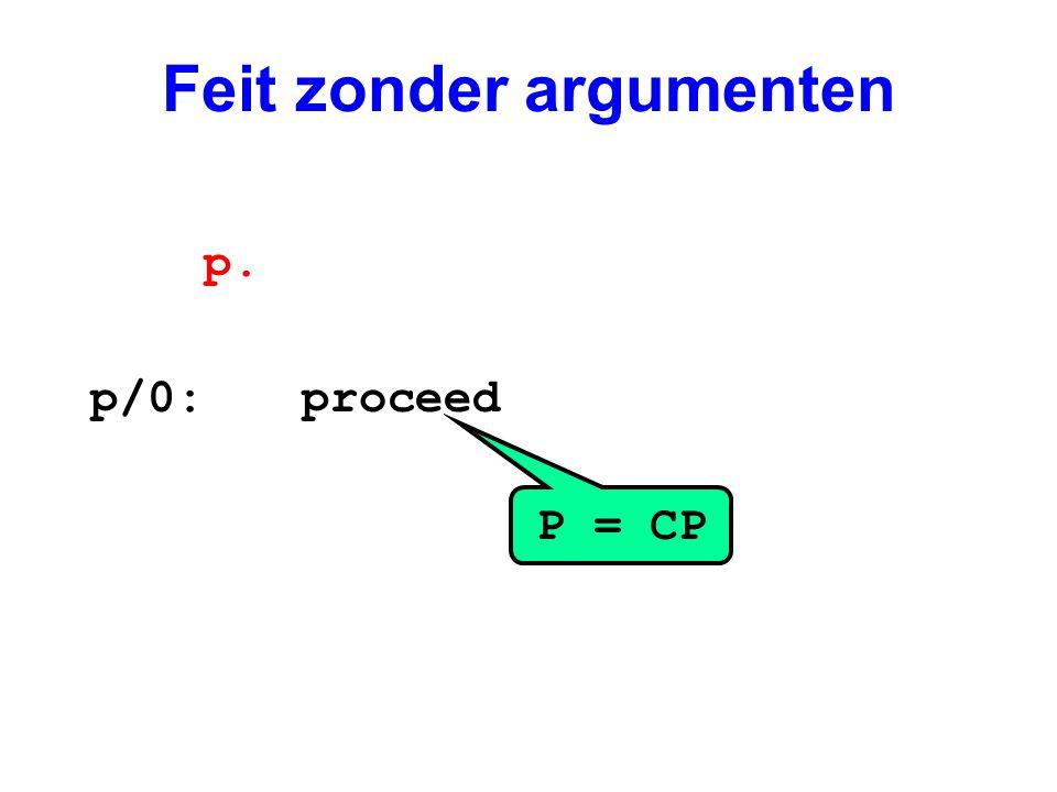 Feit zonder argumenten p. p/0:proceed P = CP