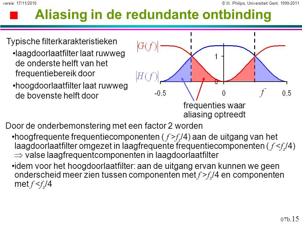 © W. Philips, Universiteit Gent, 1999-2011versie: 17/11/2010 07b. 15 Aliasing in de redundante ontbinding Door de onderbemonstering met een factor 2 w