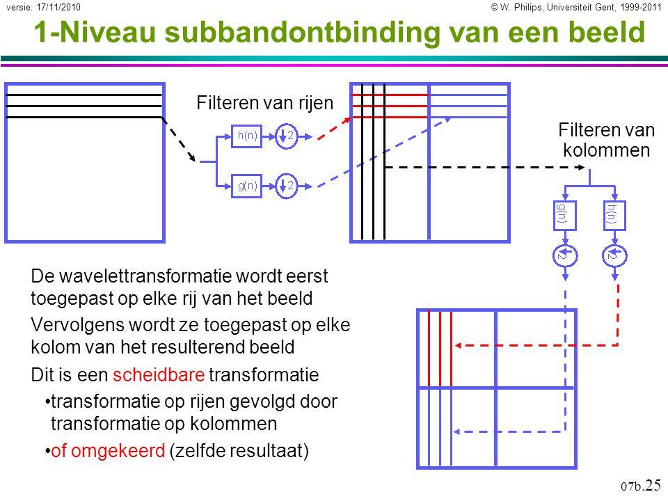 © W. Philips, Universiteit Gent, 1999-2011versie: 17/11/2010 07b. 25 1-Niveau subbandontbinding van een beeld De wavelettransformatie wordt eerst toeg