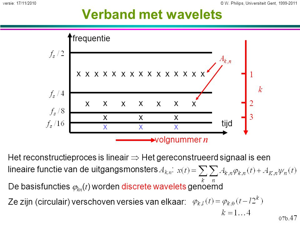 © W. Philips, Universiteit Gent, 1999-2011versie: 17/11/2010 07b. 47 Verband met wavelets xxx xxxx xxx xxx xxx xxxx xxx xxxx x frequentie tijd volgnum