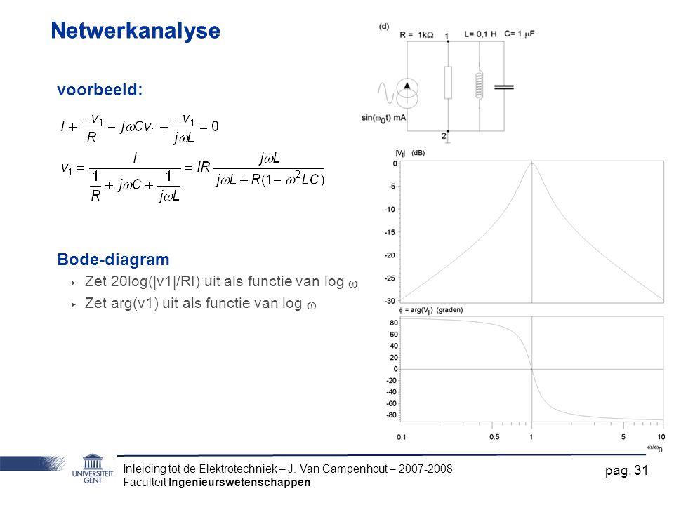Inleiding tot de Elektrotechniek – J. Van Campenhout – 2007-2008 Faculteit Ingenieurswetenschappen pag. 31 Netwerkanalyse voorbeeld: Bode-diagram ‣ Ze