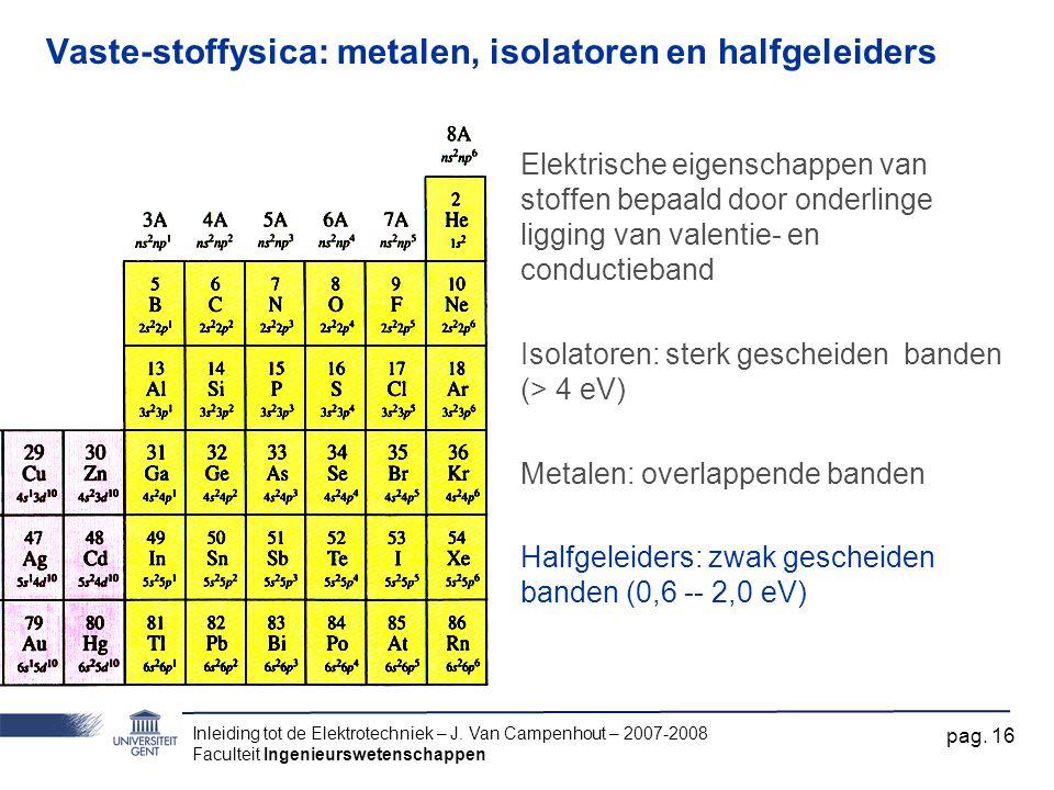 Inleiding tot de Elektrotechniek – J. Van Campenhout – 2007-2008 Faculteit Ingenieurswetenschappen pag. 16 Vaste-stoffysica: metalen, isolatoren en ha