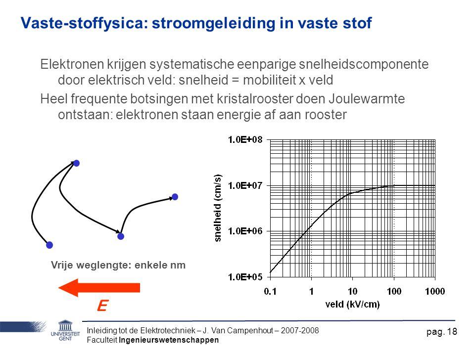 Inleiding tot de Elektrotechniek – J. Van Campenhout – 2007-2008 Faculteit Ingenieurswetenschappen pag. 18 Vaste-stoffysica: stroomgeleiding in vaste