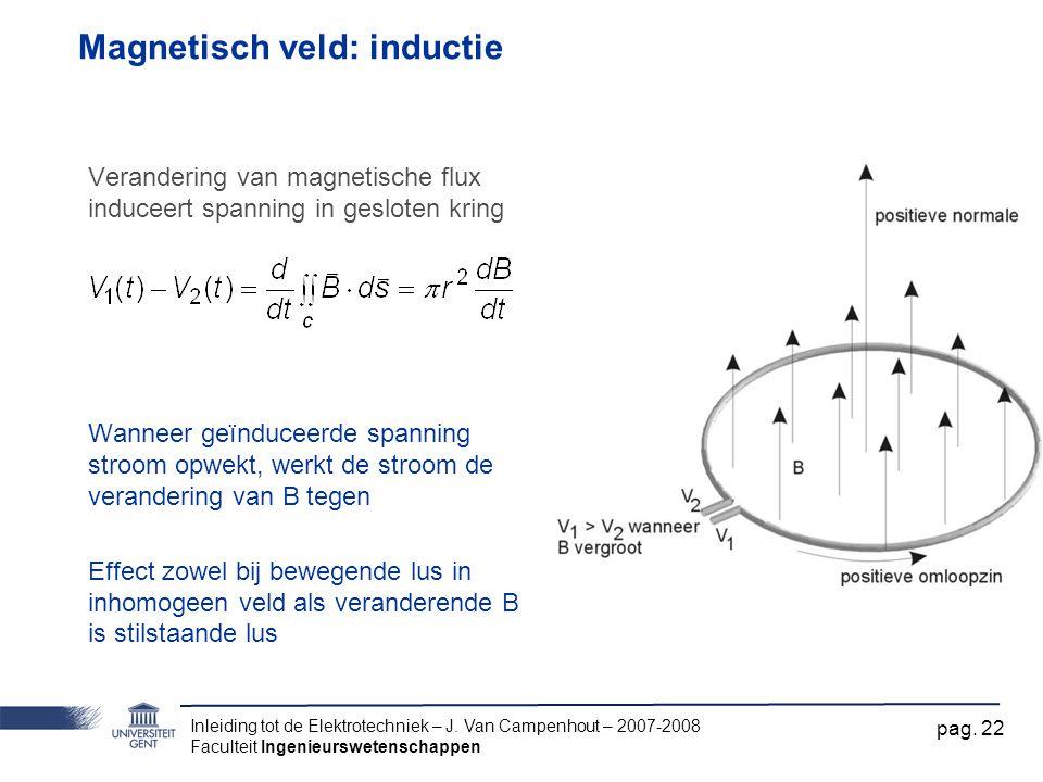 Inleiding tot de Elektrotechniek – J. Van Campenhout – 2007-2008 Faculteit Ingenieurswetenschappen pag. 22 Magnetisch veld: inductie Verandering van m