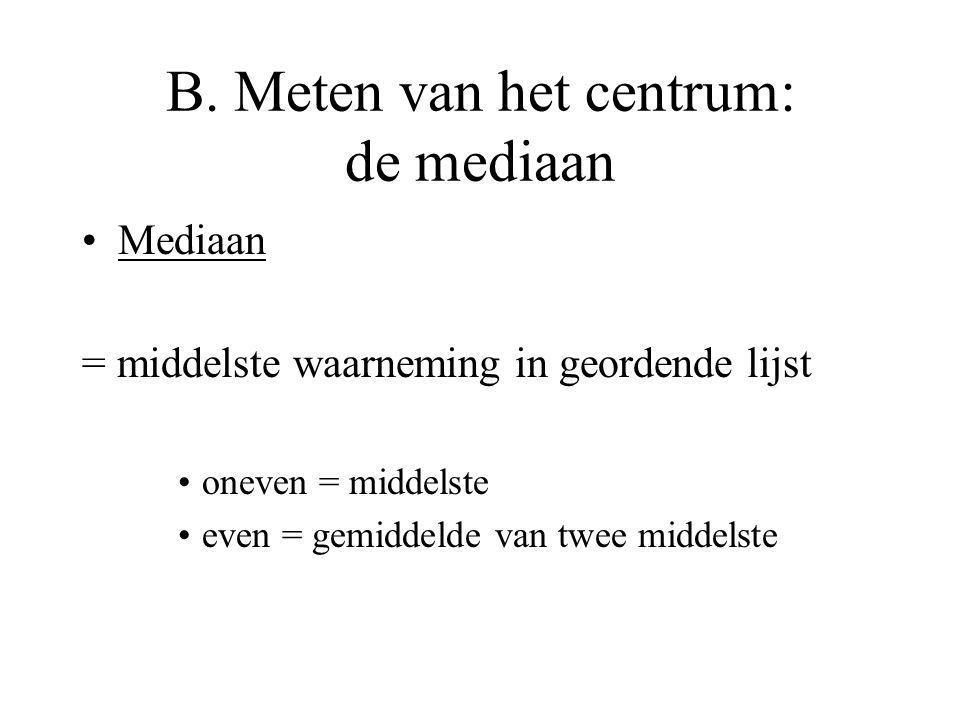 Zwakheid van gemiddelde : –> gevoelig voor extremen bv.
