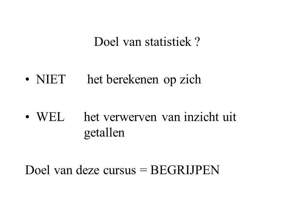 Wat is statistiek ? Wetenschap van verzamelen organiseren interpreteren van data of gegevens