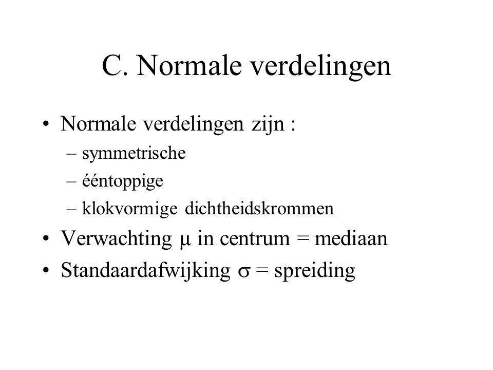 Bij symmetrische krommen : –Mediaan = gemiddelde Bij scheve krommen : –Gemiddelde wordt dichter naar de staart getrokken (meer beïnvloed) Feitelijke waarnemingen : x en s Dichtheidskromme (geïdealiseerd) µ (Griekse letter mu) en  (sigma)