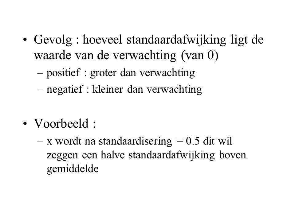Dus : als de verdeling van een variabele normaal is kan ze worden gestandaardiseerd STANDAARDISEREN = –door verwachting af te trekken –en dit te delen door de standaardafwijking Een gestandaardiseerde waarde = z-score x - µ z = --------- 