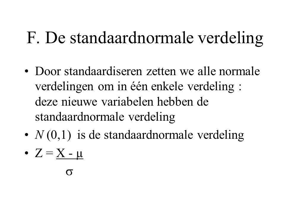 Voorbeeld : lengte jonge vrouwen –µ = 166.4 cm en  = 6.4 cm –gestandaardiseerde lengte z = lengte - 166.4 6.4 –bv.