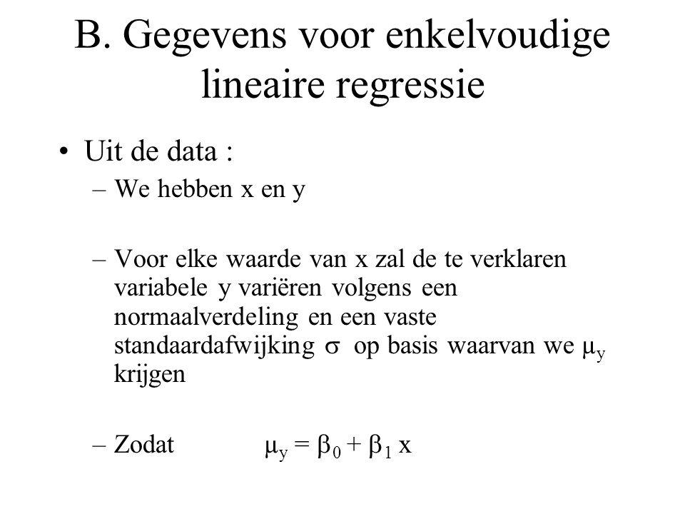 B. Gegevens voor enkelvoudige lineaire regressie Uit de data : –We hebben x en y –Voor elke waarde van x zal de te verklaren variabele y variëren volg