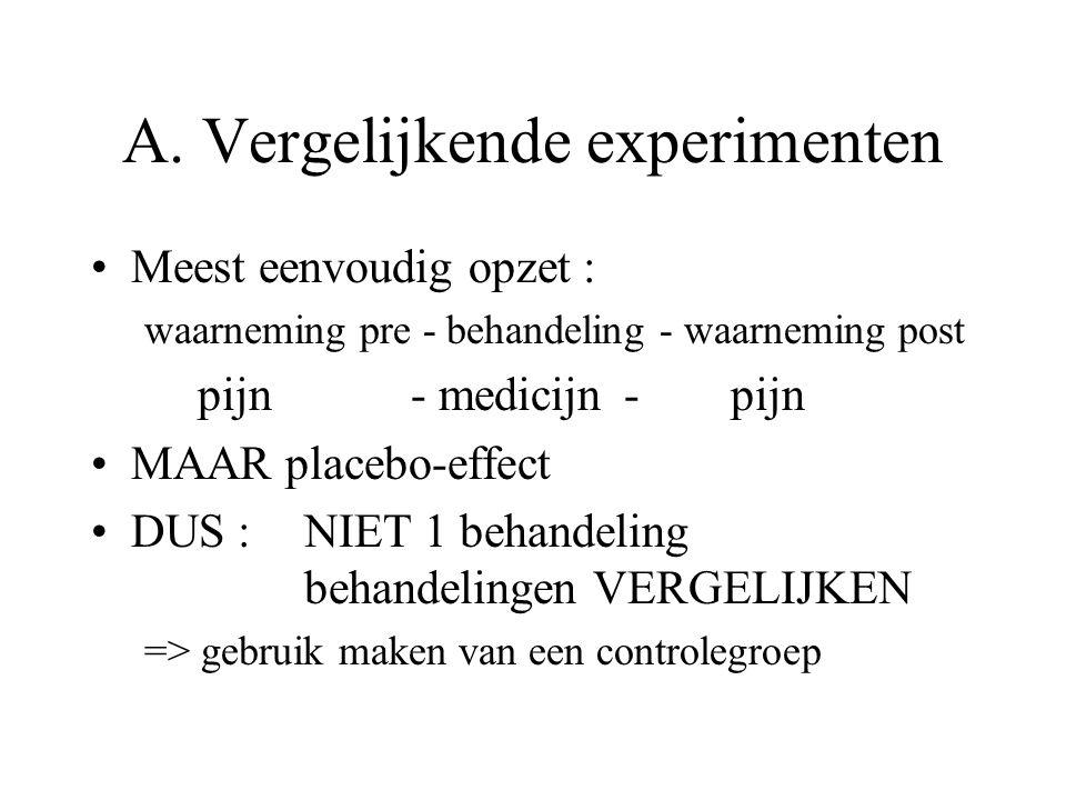 A. Vergelijkende experimenten Meest eenvoudig opzet : waarneming pre - behandeling - waarneming post pijn- medicijn-pijn MAAR placebo-effect DUS : NIE