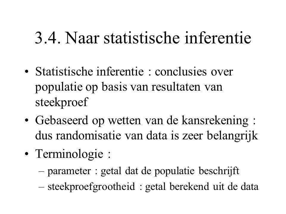 3.4. Naar statistische inferentie Statistische inferentie : conclusies over populatie op basis van resultaten van steekproef Gebaseerd op wetten van d