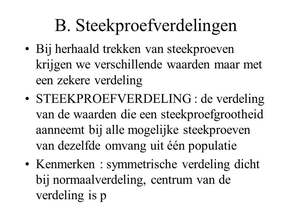 B. Steekproefverdelingen Bij herhaald trekken van steekproeven krijgen we verschillende waarden maar met een zekere verdeling STEEKPROEFVERDELING : de