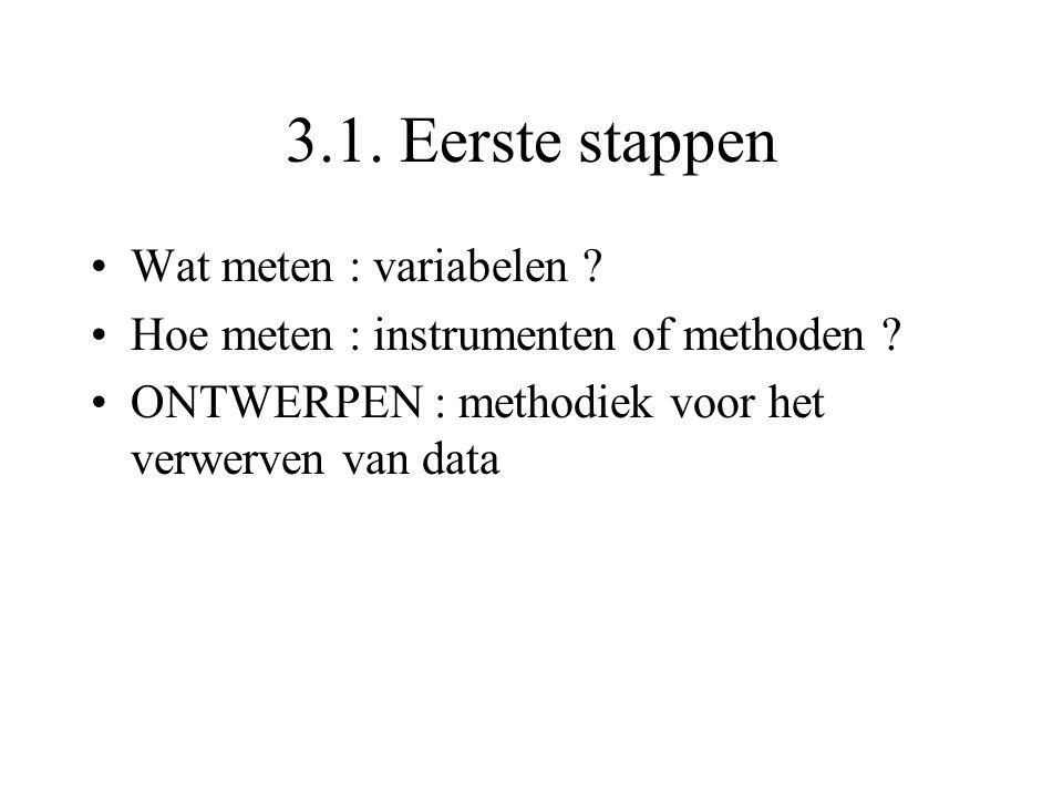 3.1. Eerste stappen Wat meten : variabelen ? Hoe meten : instrumenten of methoden ? ONTWERPEN : methodiek voor het verwerven van data