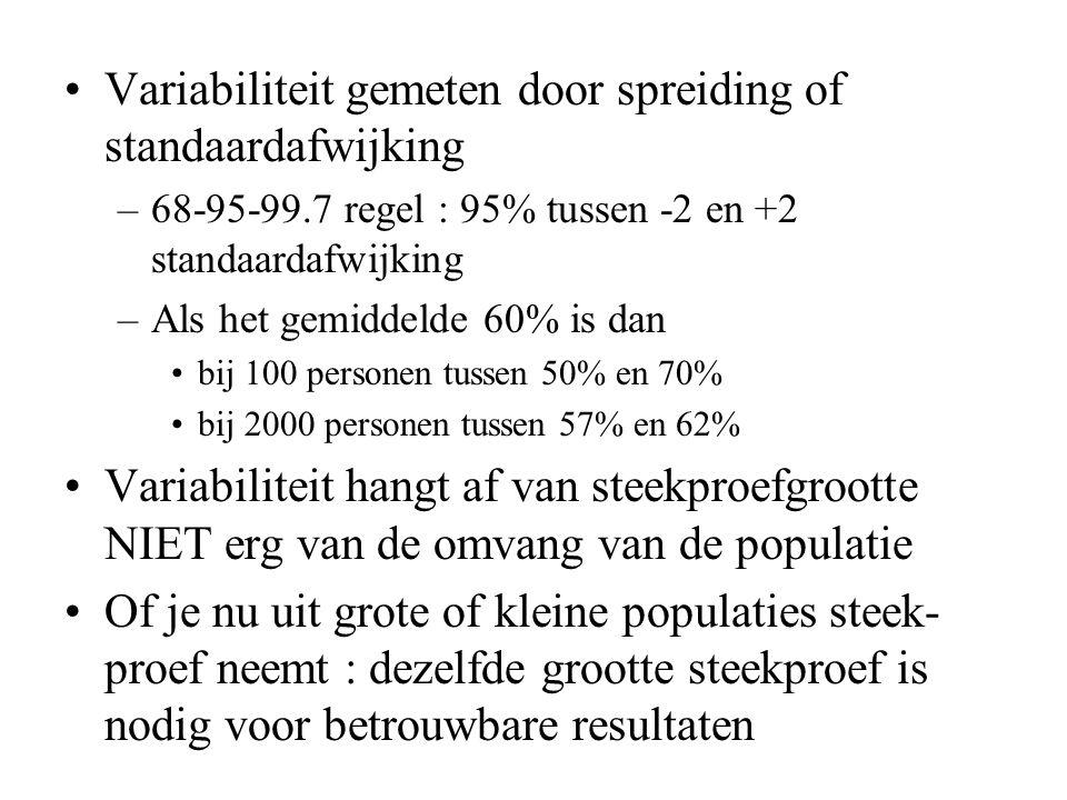Variabiliteit gemeten door spreiding of standaardafwijking –68-95-99.7 regel : 95% tussen -2 en +2 standaardafwijking –Als het gemiddelde 60% is dan b