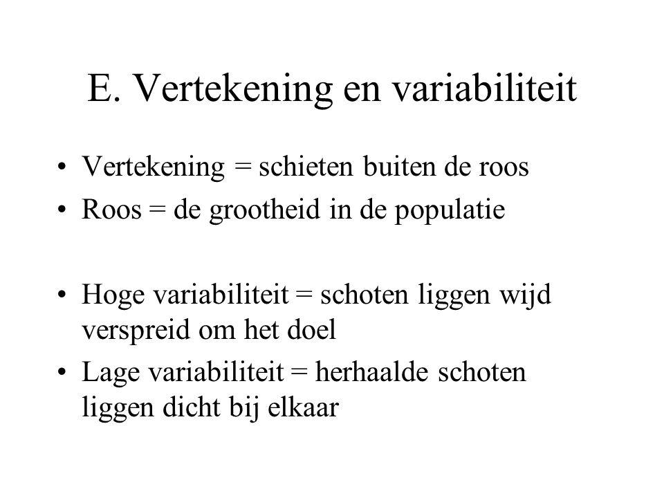 E. Vertekening en variabiliteit Vertekening = schieten buiten de roos Roos = de grootheid in de populatie Hoge variabiliteit = schoten liggen wijd ver