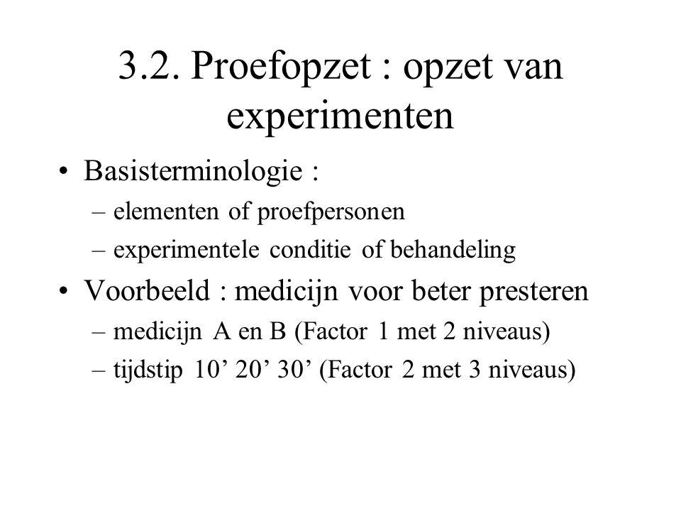 3.2. Proefopzet : opzet van experimenten Basisterminologie : –elementen of proefpersonen –experimentele conditie of behandeling Voorbeeld : medicijn v