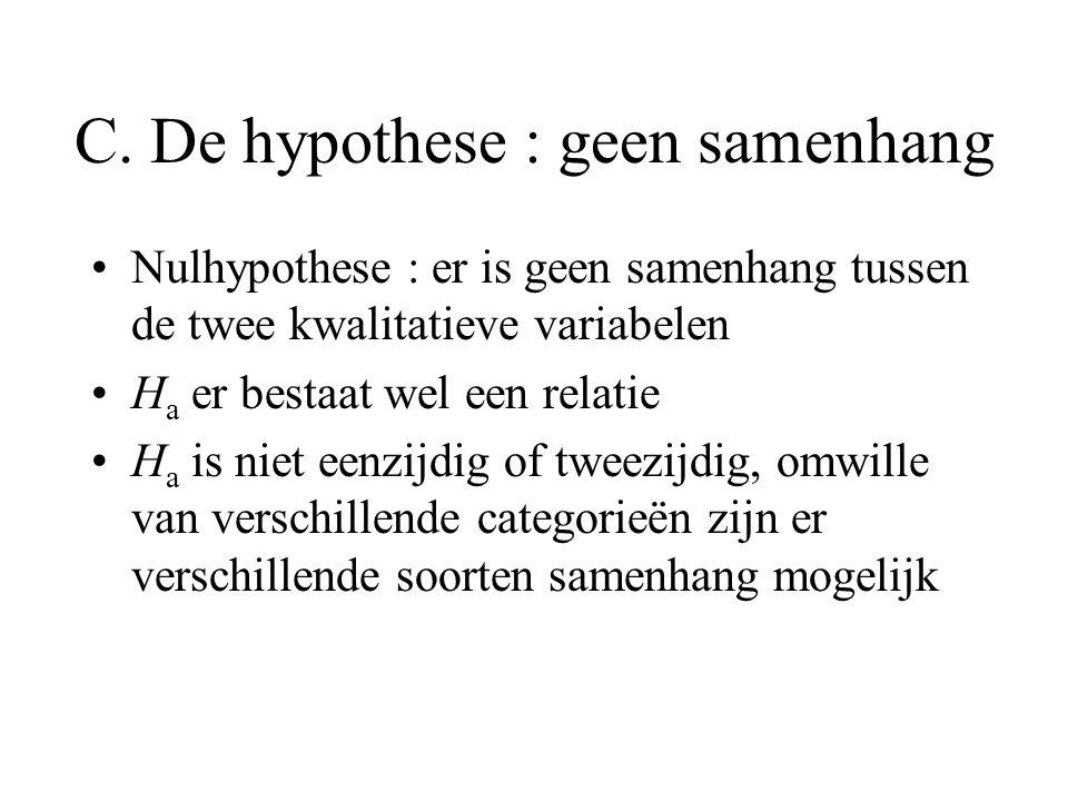 C. De hypothese : geen samenhang Nulhypothese : er is geen samenhang tussen de twee kwalitatieve variabelen H a er bestaat wel een relatie H a is niet