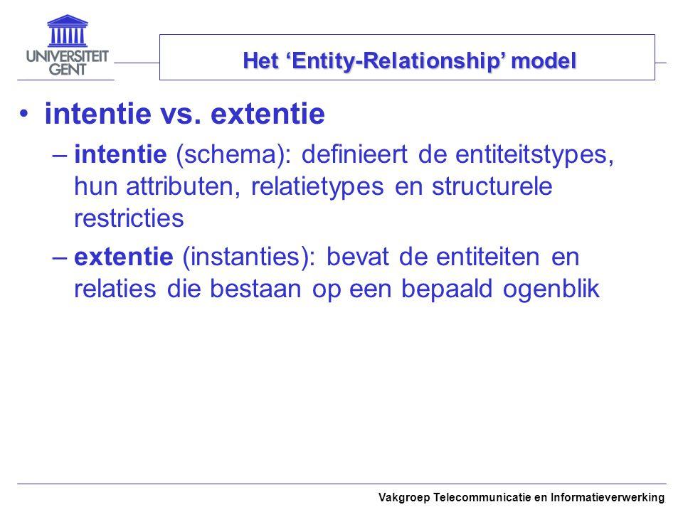 Vakgroep Telecommunicatie en Informatieverwerking Het 'Entity-Relationship' model intentie vs. extentie –intentie (schema): definieert de entiteitstyp