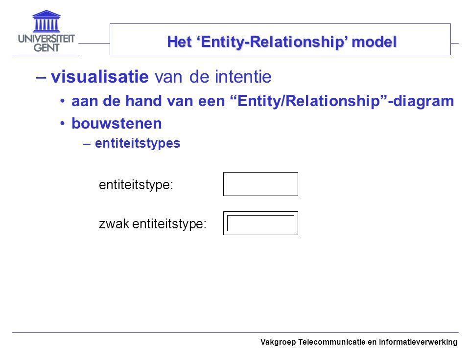 """Vakgroep Telecommunicatie en Informatieverwerking Het 'Entity-Relationship' model –visualisatie van de intentie aan de hand van een """"Entity/Relationsh"""