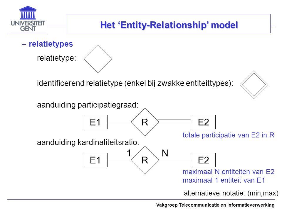 Vakgroep Telecommunicatie en Informatieverwerking Het 'Entity-Relationship' model –relatietypes relatietype: identificerend relatietype (enkel bij zwa