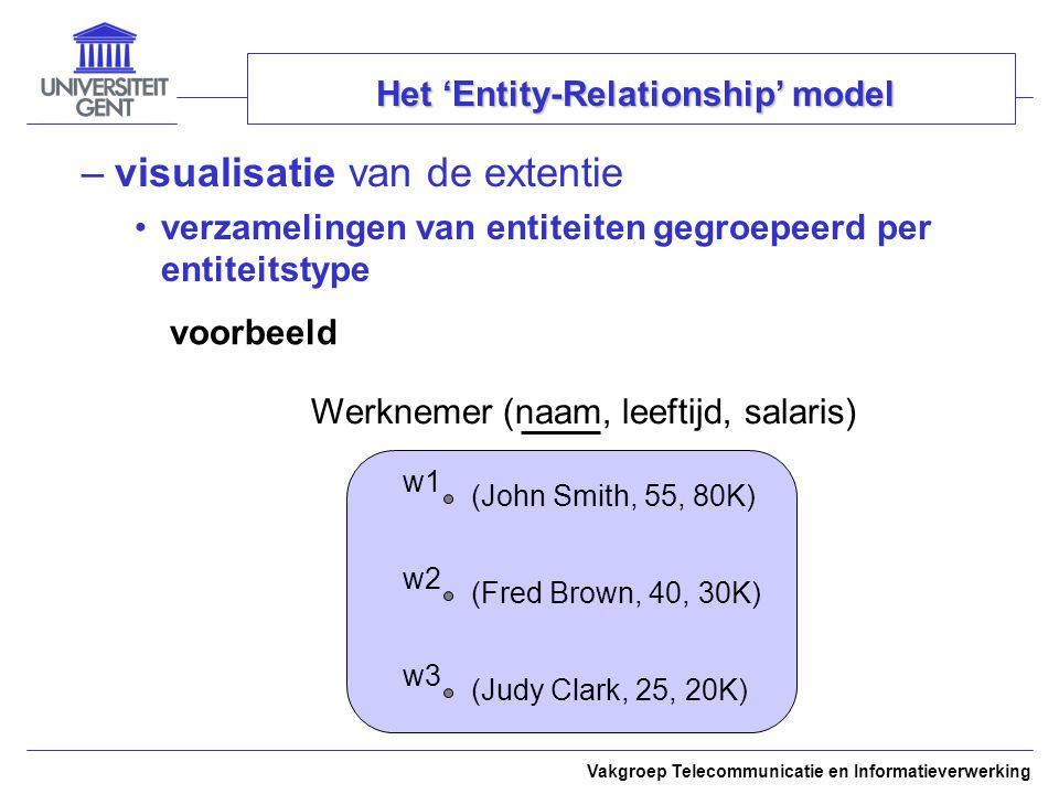 Vakgroep Telecommunicatie en Informatieverwerking Het 'Entity-Relationship' model –visualisatie van de extentie verzamelingen van entiteiten gegroepee
