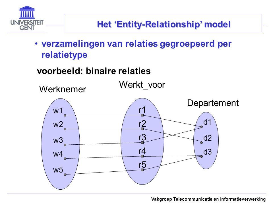 Werkt_voor voorbeeld: binaire relaties Vakgroep Telecommunicatie en Informatieverwerking Het 'Entity-Relationship' model w1 w2 w3 w4 w5 d1 d2 d3 Werkn