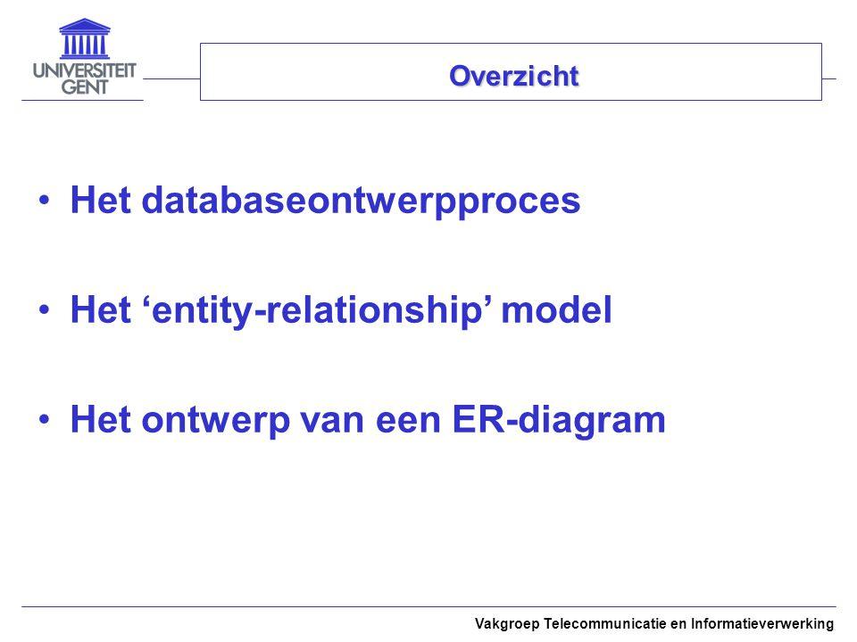 Vakgroep Telecommunicatie en Informatieverwerking Overzicht Het databaseontwerpproces Het 'entity-relationship' model Het ontwerp van een ER-diagram