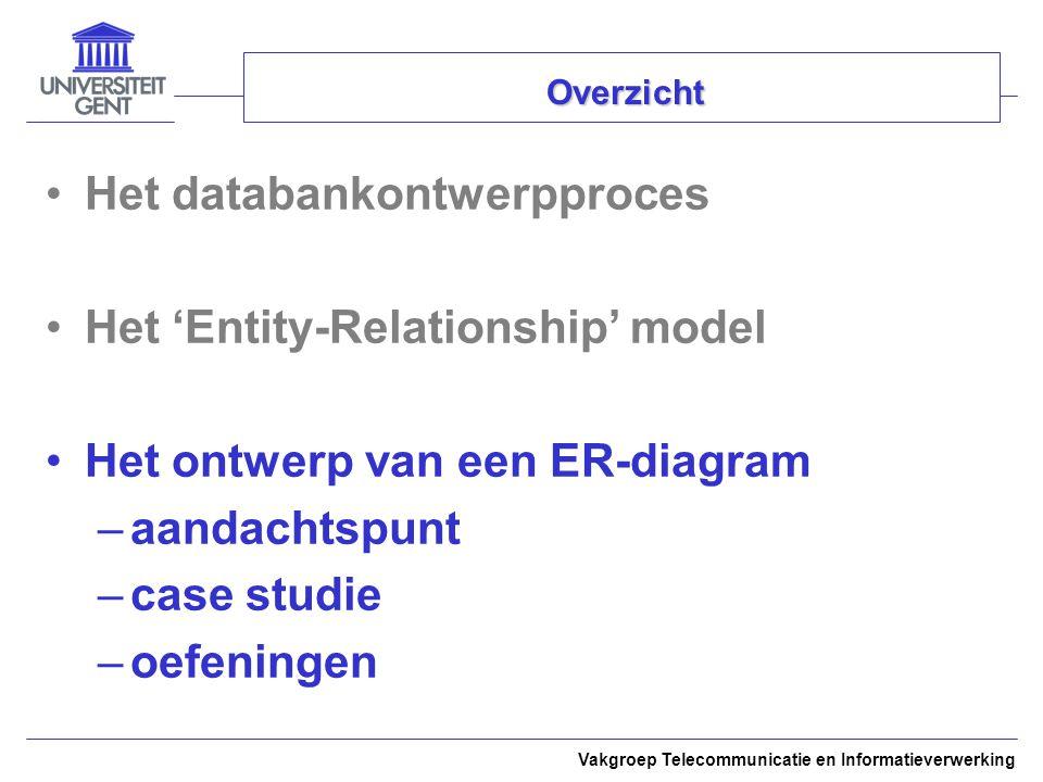 Vakgroep Telecommunicatie en Informatieverwerking Overzicht Het databankontwerpproces Het 'Entity-Relationship' model Het ontwerp van een ER-diagram –