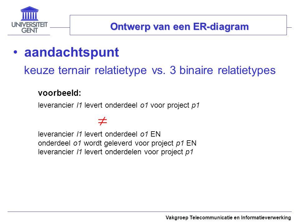 Vakgroep Telecommunicatie en Informatieverwerking Ontwerp van een ER-diagram aandachtspunt voorbeeld: leverancier l1 levert onderdeel o1 voor project