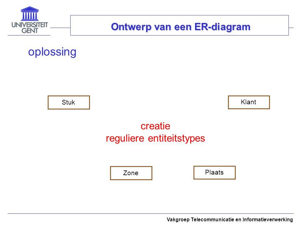 Vakgroep Telecommunicatie en Informatieverwerking Ontwerp van een ER-diagram oplossing StukKlantPlaatsZone creatie reguliere entiteitstypes