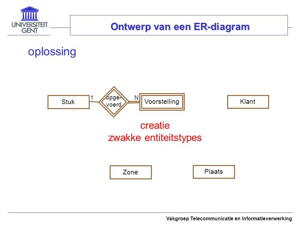 Vakgroep Telecommunicatie en Informatieverwerking Ontwerp van een ER-diagram oplossing StukKlantPlaatsZone creatie zwakke entiteitstypes opge- voerd 1