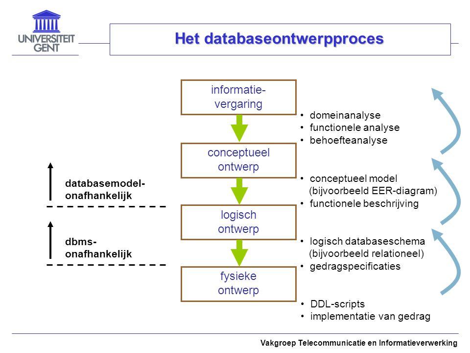 Vakgroep Telecommunicatie en Informatieverwerking Het databaseontwerpproces informatie- vergaring domeinanalyse functionele analyse behoefteanalyse co