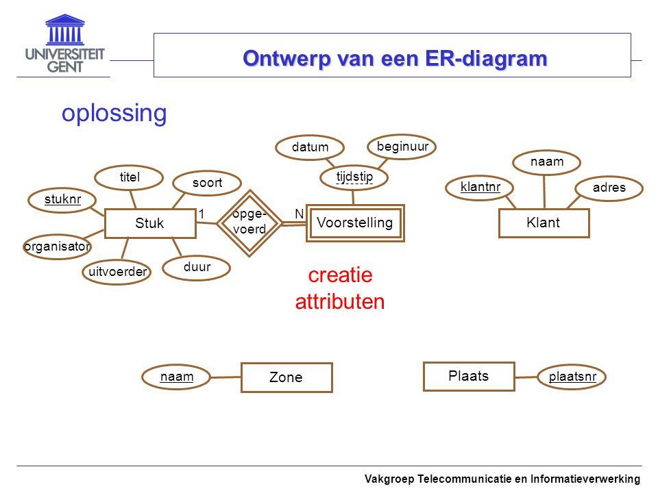 Vakgroep Telecommunicatie en Informatieverwerking Ontwerp van een ER-diagram oplossing StukKlantPlaatsZone creatie attributen opge- voerd 1 N Voorstel