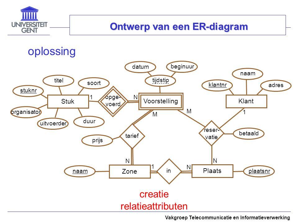 Vakgroep Telecommunicatie en Informatieverwerking Ontwerp van een ER-diagram oplossing StukKlantPlaatsZone creatie relatieattributen opge- voerd 1 N V
