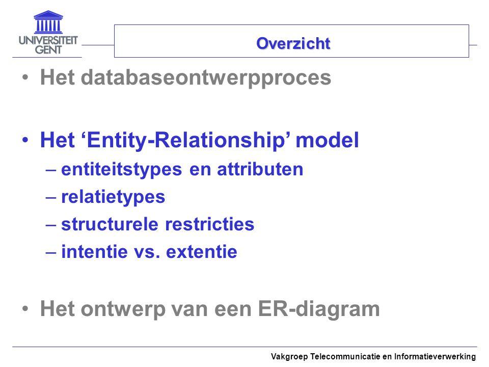Vakgroep Telecommunicatie en Informatieverwerking Het 'Entity-Relationship' model –relatietypes relatietype: identificerend relatietype (enkel bij zwakke entiteittypes): E1E2 R aanduiding participatiegraad: E1E2 R 1 N aanduiding kardinaliteitsratio: alternatieve notatie: (min,max) totale participatie van E2 in R maximaal N entiteiten van E2 maximaal 1 entiteit van E1