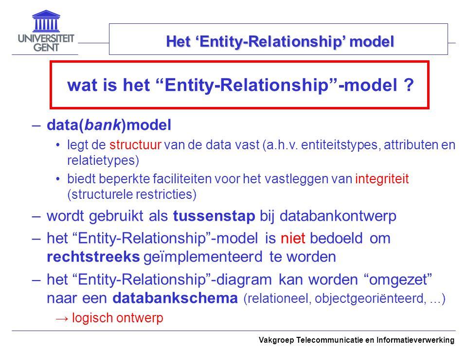 Vakgroep Telecommunicatie en Informatieverwerking Het 'Entity-Relationship' model –visualisatie van de extentie verzamelingen van entiteiten gegroepeerd per entiteitstype voorbeeld w1 w2 w3 (John Smith, 55, 80K) (Fred Brown, 40, 30K) (Judy Clark, 25, 20K) Werknemer (naam, leeftijd, salaris)