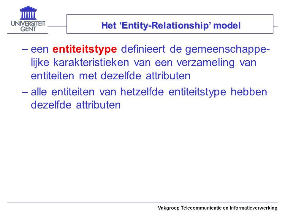 l1 l2 Leverancier p1 p2 p3 Project o1 o2 o3 Onderdeel Levert Vakgroep Telecommunicatie en Informatieverwerking Het 'Entity-Relationship' model r1 r2 r3 r4 r5 voorbeeld: ternaire relaties