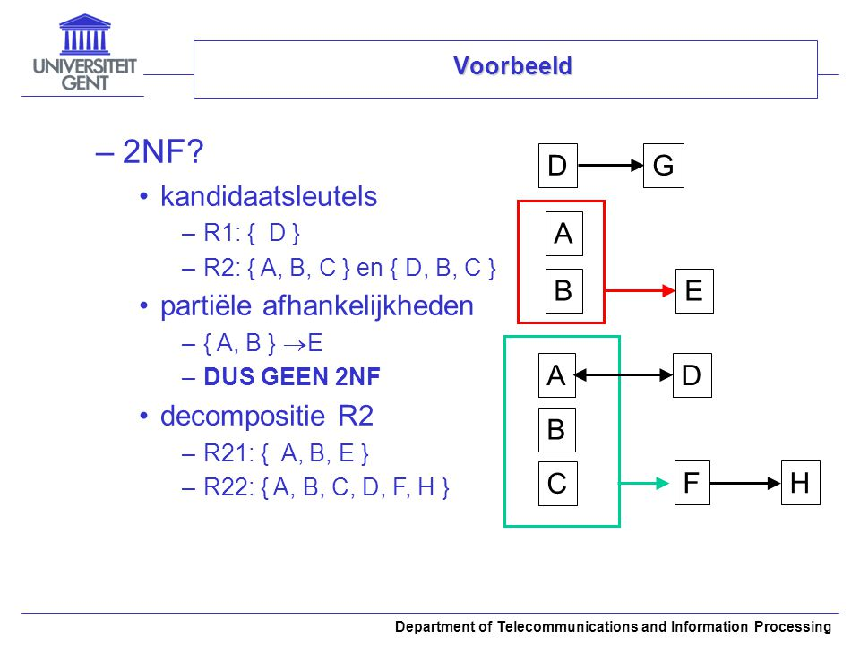 Department of Telecommunications and Information Processing Voorbeeld –2NF.