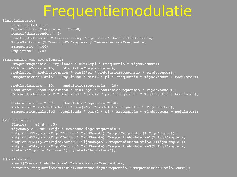 Frequentiemodulatie %initialisatie: clear global all; BemonsteringsFrequentie = 22050; DuurtijdInSeconden = 2; DuurtijdInSamples = BemonsteringsFreque