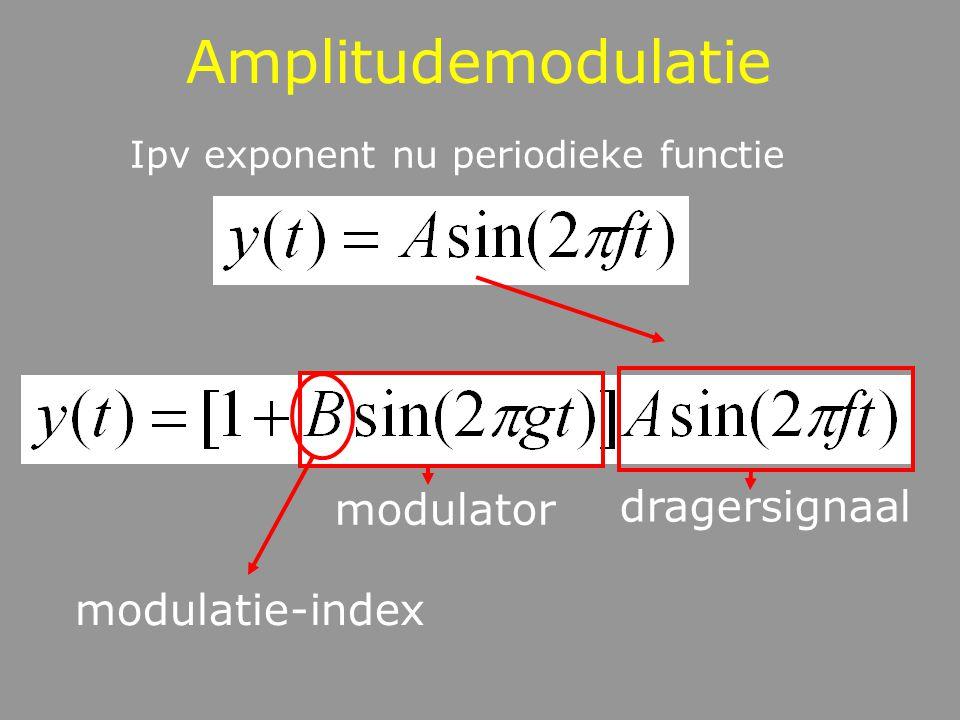 Amplitudemodulatie %initialisatie: clear global all; BemonsteringsFrequentie = 22050; DuurtijdInSeconden = 2; DuurtijdInSamples = BemonsteringsFrequentie * DuurtijdInSeconden; TijdsVector = (1:DuurtijdInSamples) / BemonsteringsFrequentie; Frequentie1 = 4; Frequentie2 = 440; ModulatieIndex = 0.5; Amplitude = 0.8; %Berekening van het signaal: Modulator = ModulatieIndex * sin(2*pi * Frequentie1 * TijdsVector); DragerSignaal = Amplitude * sin(2*pi * Frequentie2 * TijdsVector); SigAmplitudemodulatie = ((1 + Modulator).* DragerSignaal)/2; %Visualisatie: figure; Tijd =.5; TijdSample = ceil(Tijd * BemonsteringsFrequentie); subplot(411);plot(TijdsVector(1:TijdSample),Modulator(1:TijdSample));ylabel( Amplitude ); subplot(412);plot(TijdsVector(1:TijdSample),DragerSignaal(1:TijdSample));ylabel( Amplitude ); subplot(413);plot(TijdsVector(1:TijdSample),SigAmplitudemodulatie(1:TijdSample)); xlabel( Tijd in seconden ); ylabel( Amplitude ); %Sonificatie: sound(SigAmplitudemodulatie,BemonsteringsFrequentie); wavwrite(SigAmplitudemodulatie,BemonsteringsFrequentie, SigAmplitudemodulatie.wav );