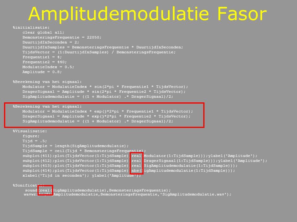 Amplitudemodulatie Fasor %initialisatie: clear global all; BemonsteringsFrequentie = 22050; DuurtijdInSeconden = 2; DuurtijdInSamples = BemonsteringsF