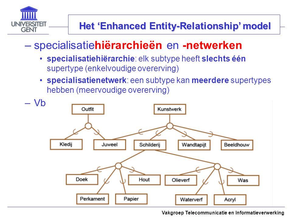 Vakgroep Telecommunicatie en Informatieverwerking Het 'Enhanced Entity-Relationship' model –specialisatiehiërarchieën en -netwerken specialisatiehiërarchie: elk subtype heeft slechts één supertype (enkelvoudige overerving) specialisatienetwerk: een subtype kan meerdere supertypes hebben (meervoudige overerving) –Vb.
