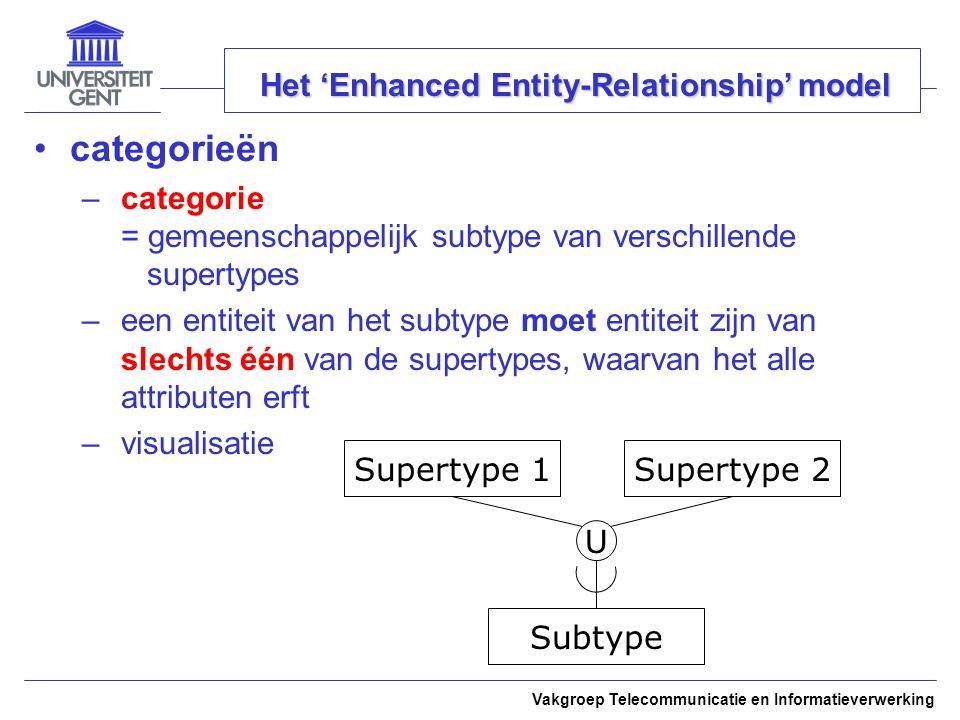 Vakgroep Telecommunicatie en Informatieverwerking Het 'Enhanced Entity-Relationship' model categorieën – categorie = gemeenschappelijk subtype van verschillende supertypes – een entiteit van het subtype moet entiteit zijn van slechts één van de supertypes, waarvan het alle attributen erft – visualisatie Supertype 1Supertype 2 Subtype U