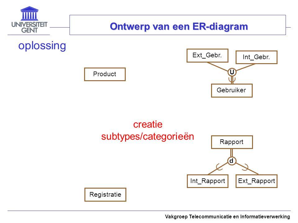 Vakgroep Telecommunicatie en Informatieverwerking Ontwerp van een ER-diagram oplossing ProductExt_Gebr.Int_Gebr.RapportRegistratie creatie subtypes/categorieën  U   d GebruikerInt_RapportExt_Rapport