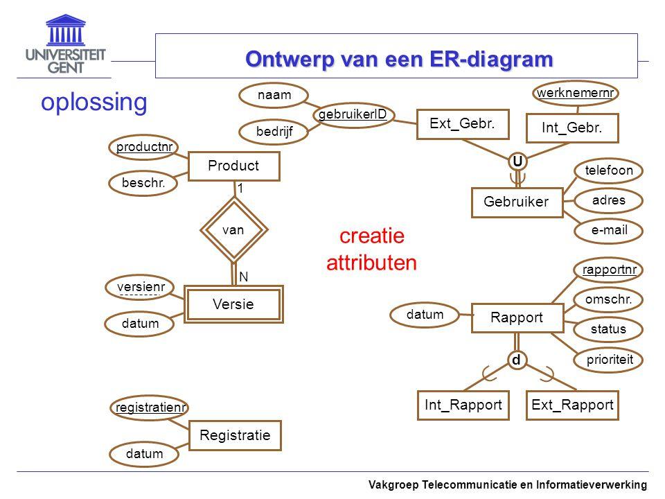 Vakgroep Telecommunicatie en Informatieverwerking Ontwerp van een ER-diagram oplossing ProductExt_Gebr.Int_Gebr.RapportRegistratie creatie attributen