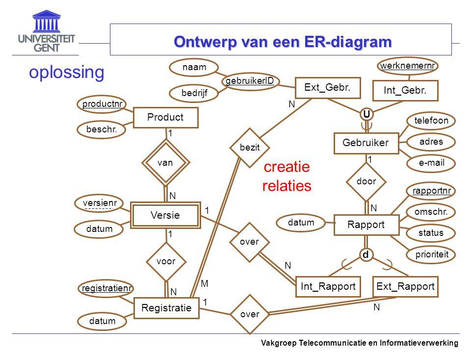 Vakgroep Telecommunicatie en Informatieverwerking Ontwerp van een ER-diagram oplossing ProductExt_Gebr.Int_Gebr.RapportRegistratie creatie relaties 