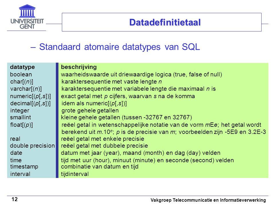 Vakgroep Telecommunicatie en Informatieverwerking 12 –Standaard atomaire datatypes van SQL Datadefinitietaal datatypebeschrijving booleanwaarheidswaar