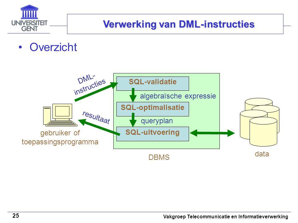 Vakgroep Telecommunicatie en Informatieverwerking 25 Overzicht Verwerking van DML-instructies DML- instructies data DBMS gebruiker of toepassingsprogr