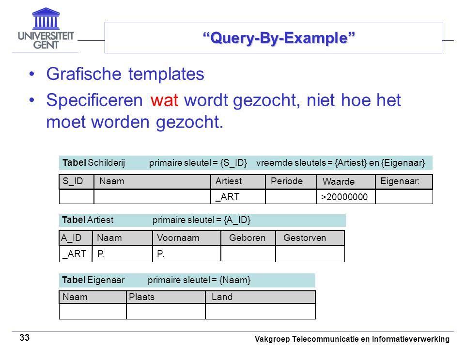 """Vakgroep Telecommunicatie en Informatieverwerking 33 Grafische templates Specificeren wat wordt gezocht, niet hoe het moet worden gezocht. """"Query-By-E"""